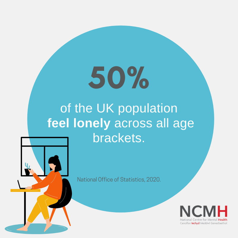 loneliness statistic from NOS