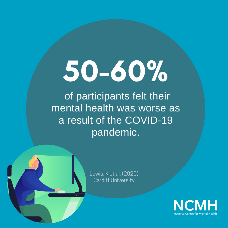 Statistic from the NCMH COVID-19 pandemic