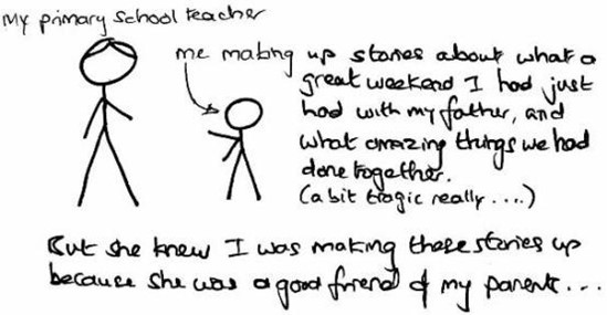 Illustration: Michael makes up positive stories to his teacher about what him and his father did on the weekend